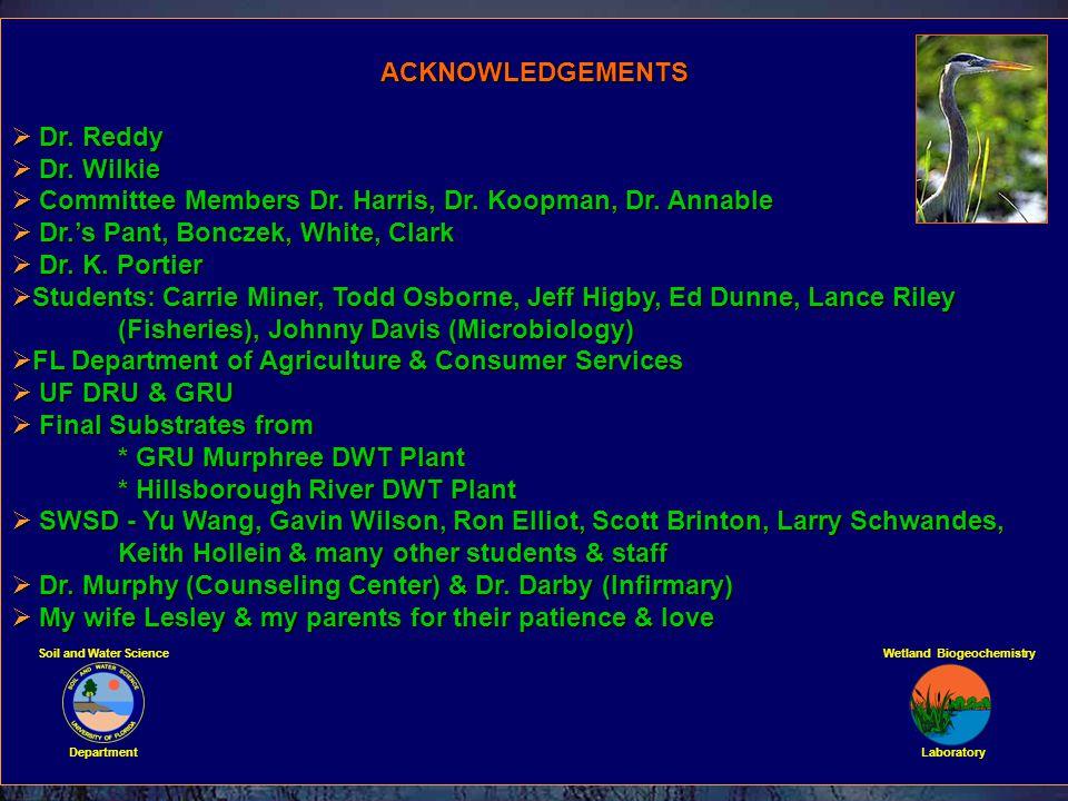 ACKNOWLEDGEMENTS  Dr. Reddy  Dr. Wilkie  Committee Members Dr.