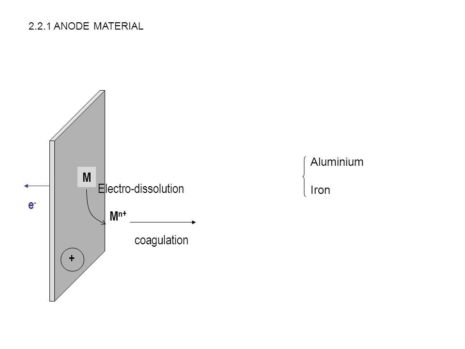 coagulation Electro-dissolution e-e- + M n+ M 2.2.1 ANODE MATERIAL Aluminium Iron