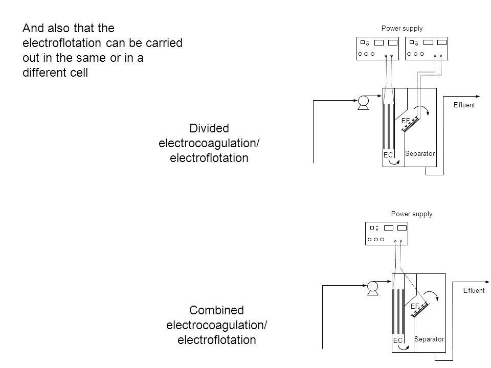 Power supply Separator Efluent EC EF Divided electrocoagulation/ electroflotation Combined electrocoagulation/ electroflotation And also that the elec