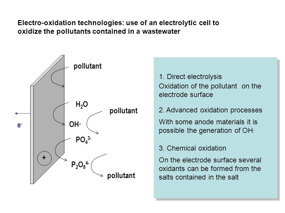 Electro-oxidation technologies: use of an electrolytic cell to oxidize the pollutants contained in a wastewater 1. Direct electrolysis Oxidation of th