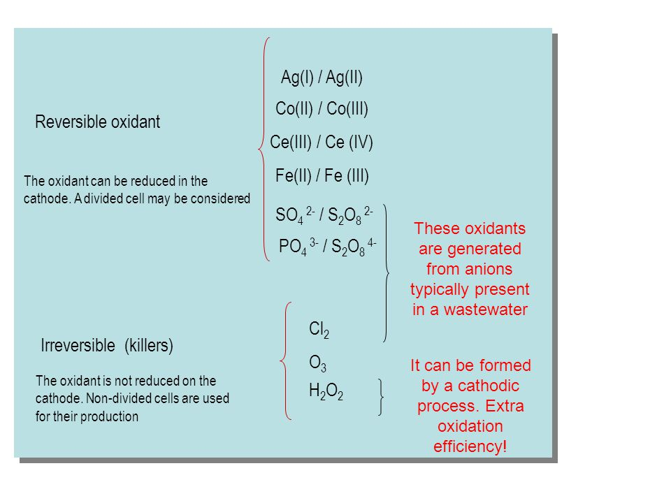 Ag(I) / Ag(II) Co(II) / Co(III) Ce(III) / Ce (IV) Fe(II) / Fe (III) SO 4 2- / S 2 O 8 2- Reversible oxidant The oxidant can be reduced in the cathode.