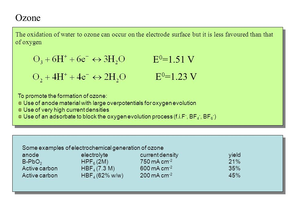 Ozone E 0 =1.51 V E 0 =1.23 V The oxidation of water to ozone can occur on the electrode surface but it is less favoured than that of oxygen To promot