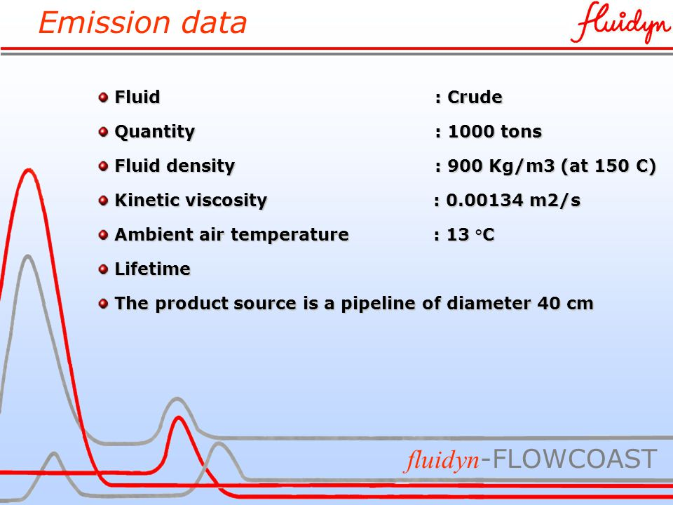 Emission data fluidyn -FLOWCOAST Fluid : Crude Fluid : Crude Quantity : 1000 tons Quantity : 1000 tons Fluid density : 900 Kg/m3 (at 150 C) Fluid density : 900 Kg/m3 (at 150 C) Kinetic viscosity : 0.00134 m2/s Kinetic viscosity : 0.00134 m2/s Ambient air temperature : 13 °C Ambient air temperature : 13 °C Lifetime Lifetime The product source is a pipeline of diameter 40 cm The product source is a pipeline of diameter 40 cm