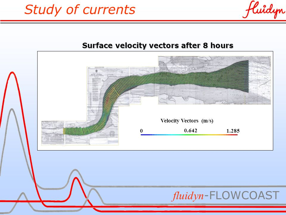 fluidyn -FLOWCOAST Velocity Vectors (m/s) 0 0.642 1.285 Surface velocity vectors after 8 hours Study of currents