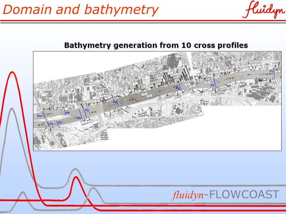 Domain and bathymetry fluidyn -FLOWCOAST Bathymetry generation from 10 cross profiles