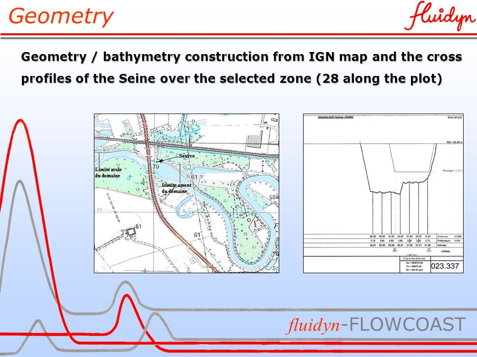 Geometry fluidyn -FLOWCOAST Geometry / bathymetry construction from IGN map and the cross profiles of the Seine over the selected zone (28 along the plot)
