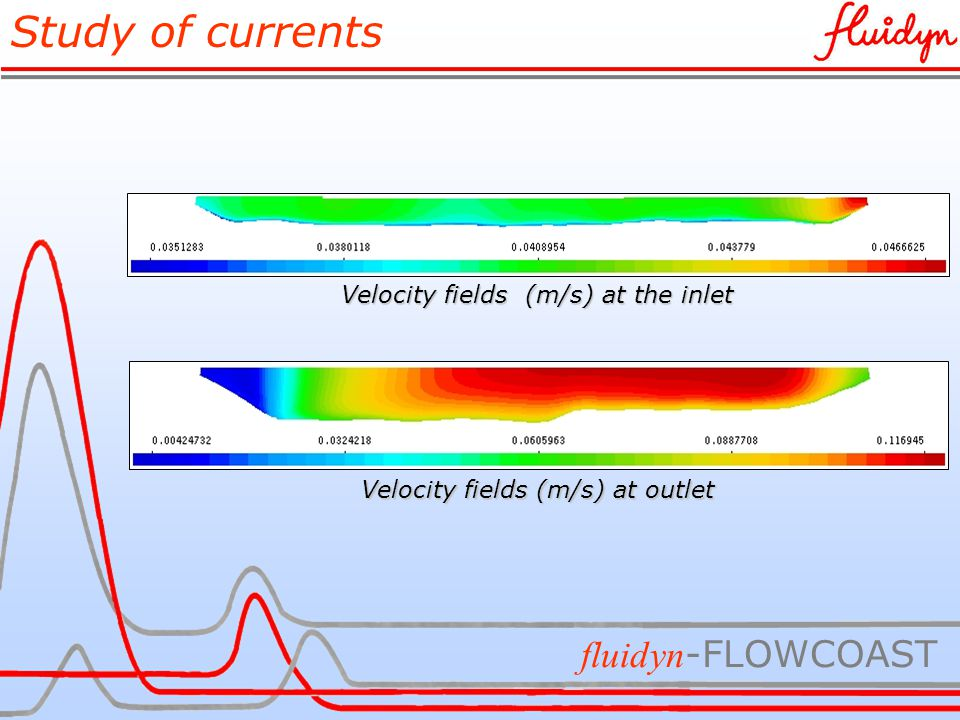 Study of currents fluidyn -FLOWCOAST Velocity fields (m/s) at the inlet Velocity fields (m/s) at outlet