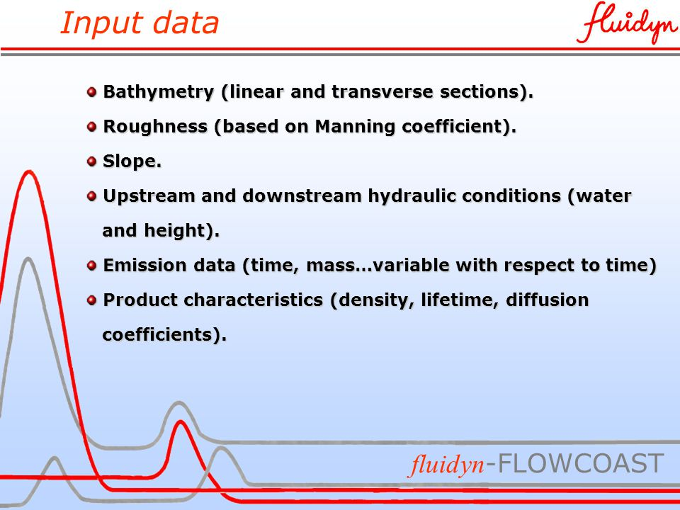 fluidyn -FLOWCOAST Input data Bathymetry (linear and transverse sections).