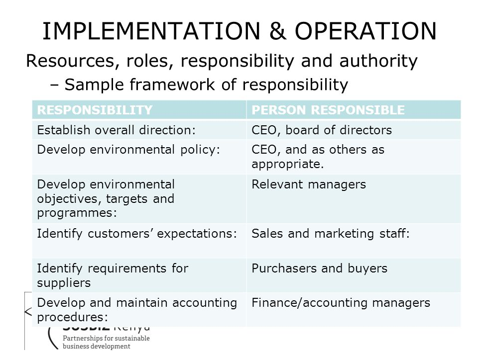 IMPLEMENTATION & OPERATION Resources, roles, responsibility and authority –Sample framework of responsibility RESPONSIBILITYPERSON RESPONSIBLE Establish overall direction:CEO, board of directors Develop environmental policy:CEO, and as others as appropriate.