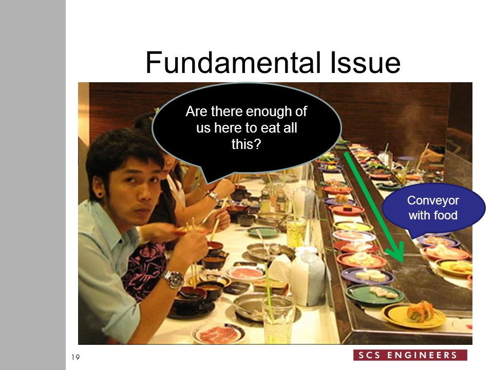 Fundamental Issue 19 Conveyor with food Are there enough of us here to eat all this