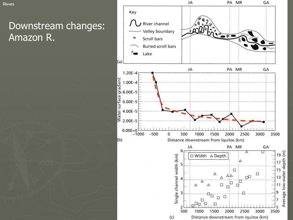 RiversGEO-3112 2006 Downstream changes: Amazon R.