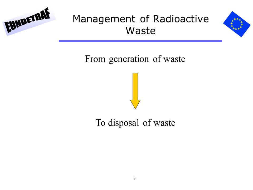 3 Management of Radioactive Waste From generation of waste To disposal of waste