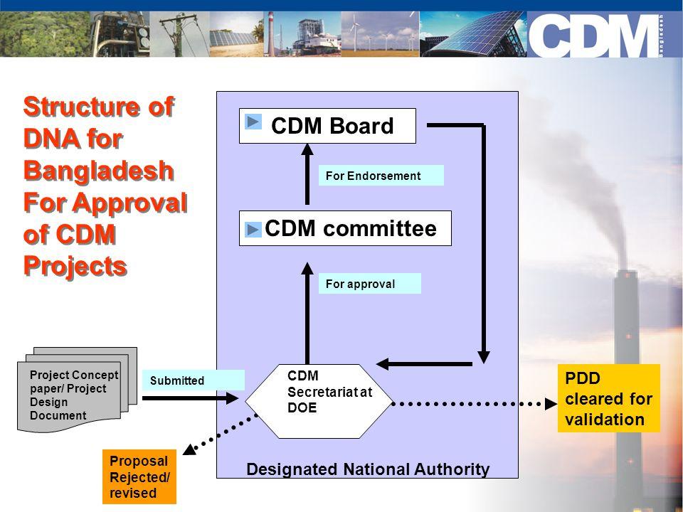 Potential CDM Projects Meet international screening criteria Meet national sustainable development criteria of CDM projects Potential CDM Projects Proposed Sustainable Development Indicators for Bangladesh EconomicEnvironmentalSocial Technology