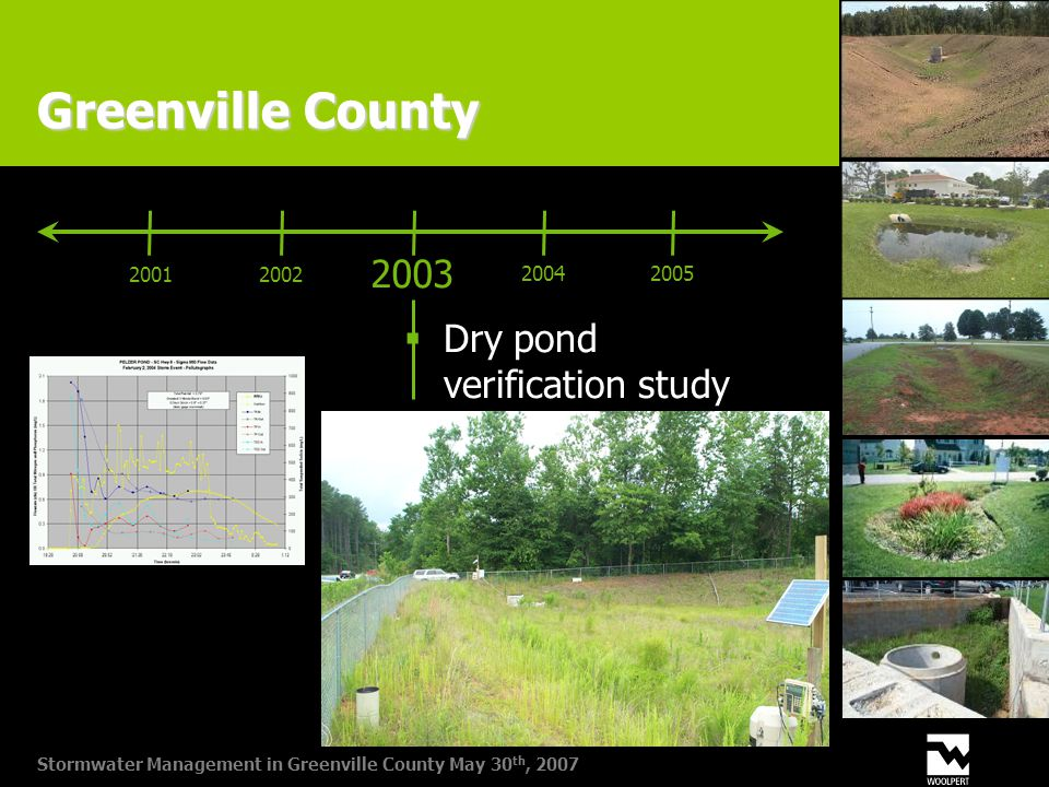 Stormwater Management in Greenville County May 30 th, 2007 Greenville County 2003 20012002 20042005  Dry pond verification study