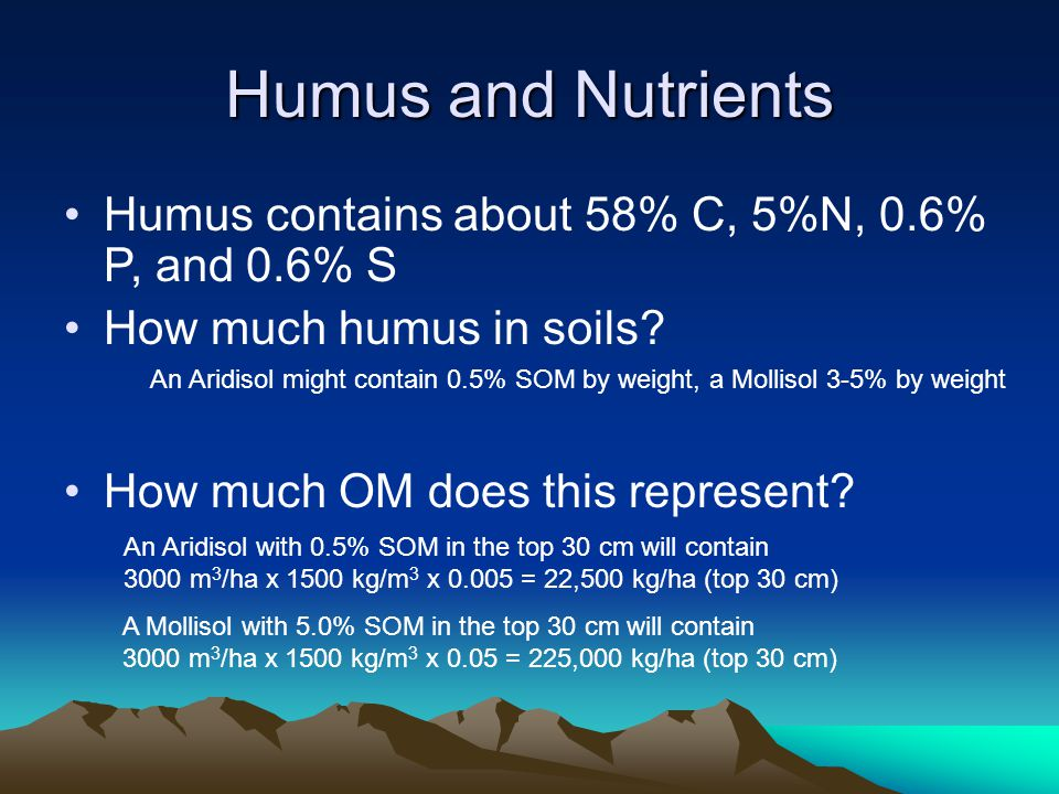 Humus and Nutrients Humus contains about 58% C, 5%N, 0.6% P, and 0.6% S How much humus in soils.