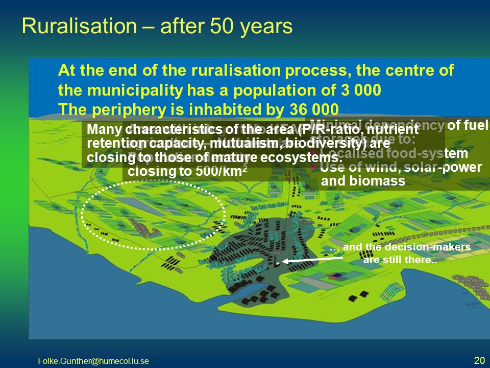 Folke.Gunther@humecol.lu.se 20 Ruralisation – after 50 years At the end of the ruralisation process, the centre of the municipality has a population of 3 000 The periphery is inhabited by 36 000 Area with integrated agriculture – settlements.