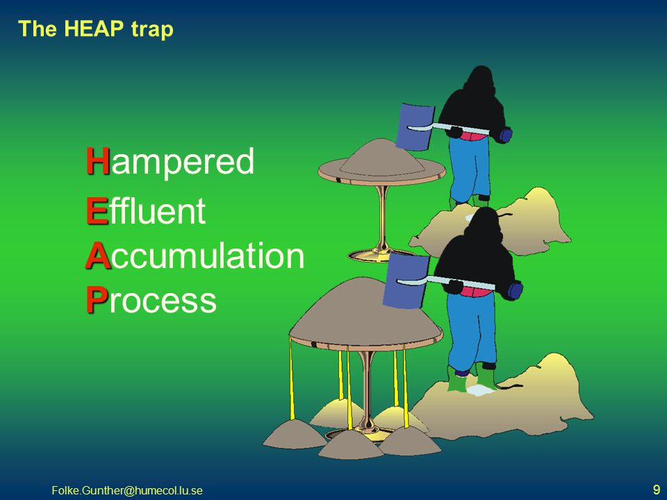 Folke.Gunther@humecol.lu.se 9 The HEAP trap H Hampered A Accumulation E Effluent P Process