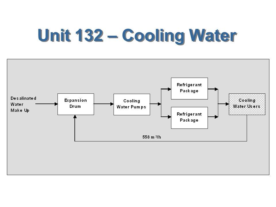 Unit 131 – DIESEL EDGs – Emergency Diesel Generators