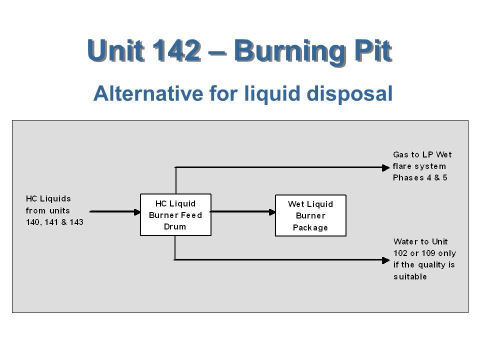 Unit 141 – Drains