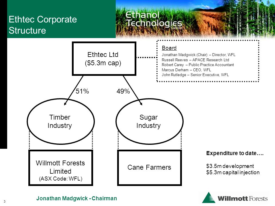 3 Ethtec Ltd ($5.3m cap) Board Jonathan Madgwick (Chair) – Director, WFL Russell Reeves – APACE Research Ltd Robert Carey – Public Practice Accountant Marcus Derham – CEO, WFL John Rutledge – Senior Executive, WFL Timber Industry Sugar Industry Willmott Forests Limited (ASX Code: WFL) Cane Farmers 51% 49% Expenditure to date….