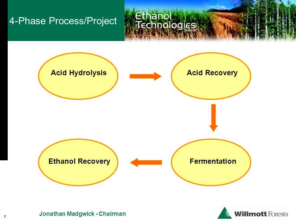 4-Phase Process/Project 7 Acid HydrolysisAcid Recovery Ethanol RecoveryFermentation 7 Jonathan Madgwick - Chairman