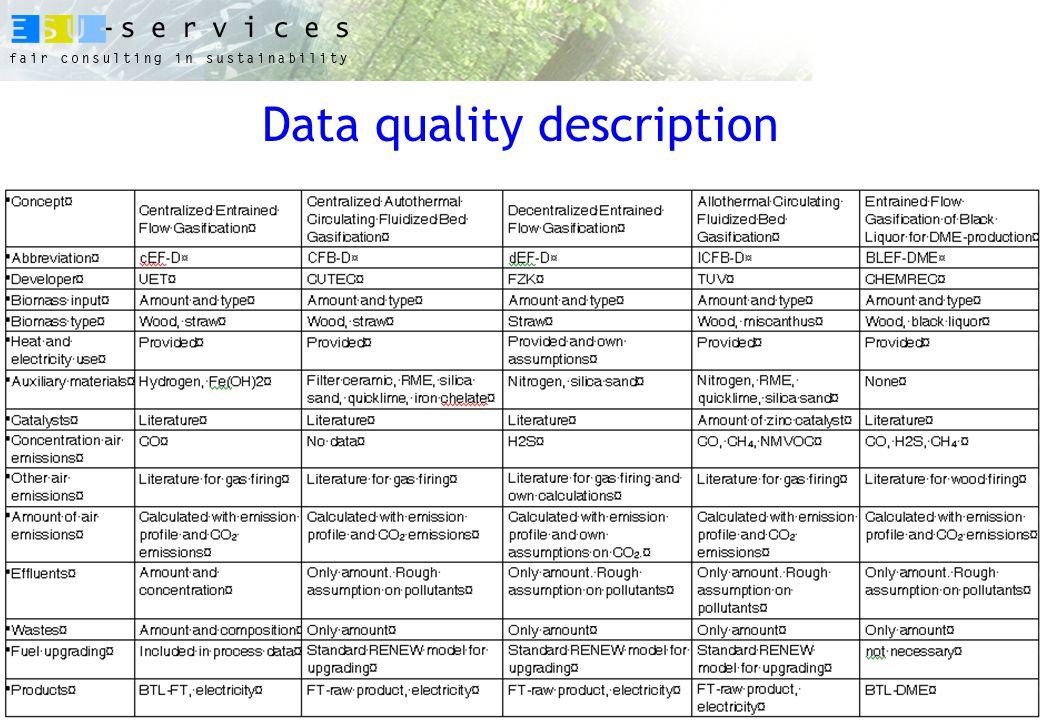 www.esu-services.chPage 20 Data quality description