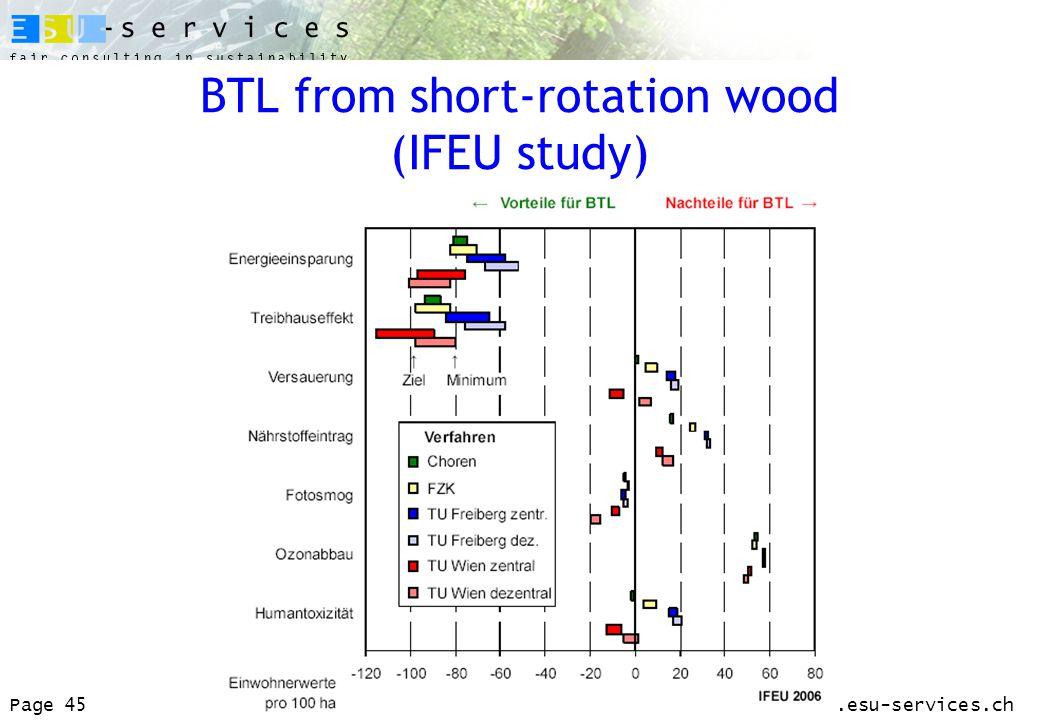 www.esu-services.chPage 45 BTL from short-rotation wood (IFEU study)