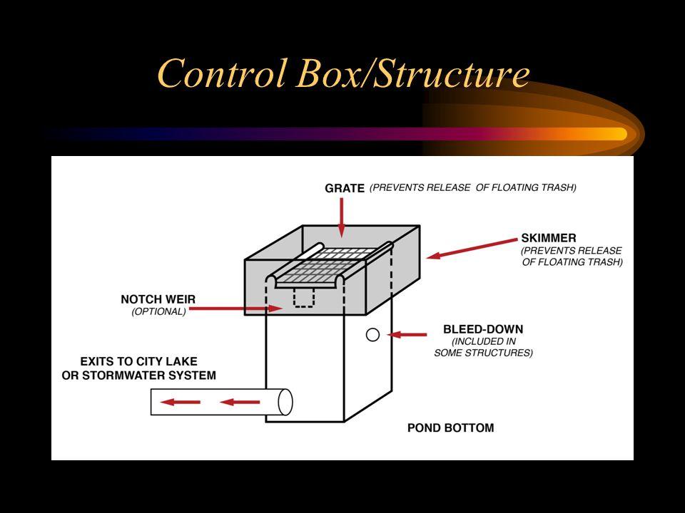 Control Box/Structure