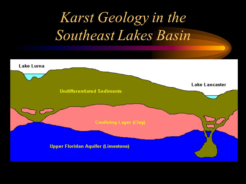 Karst Geology in the Southeast Lakes Basin