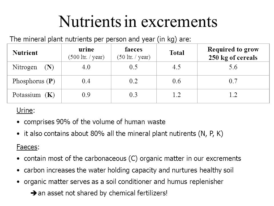 Composting (2) The C-N ratio: Since most of the job of composting is done by microorganisms the compost pile has to offer them a balanced diet of carbon (C) and nitrogen (N) to be attractive for them.