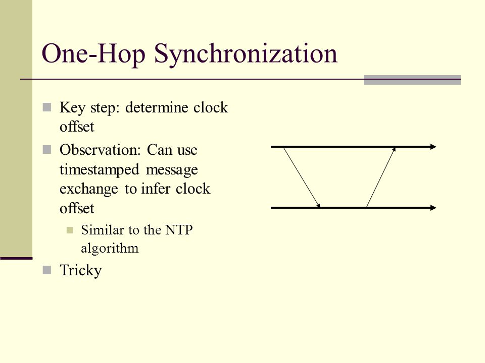 Time Synchronization Critical piece of functionality Applications: Sample-level correlation Event time correlations Wide variety of requirements Micro