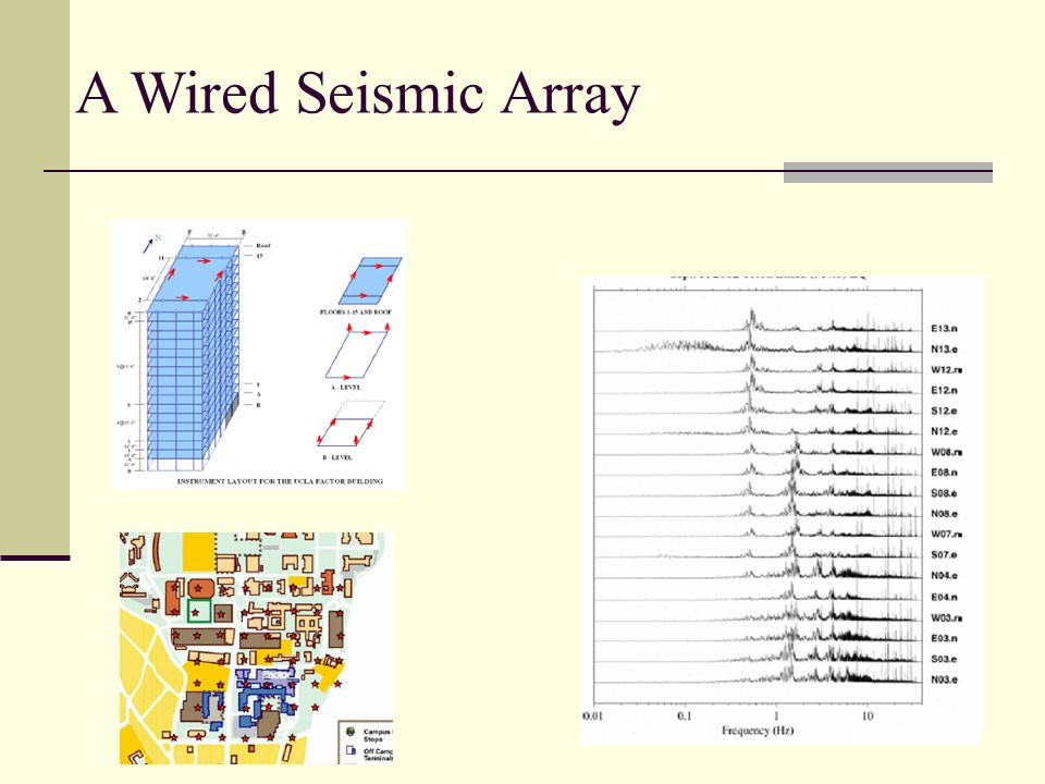 Seismic Structure Response Interaction between ground motions and structure/foundation response not well understood.