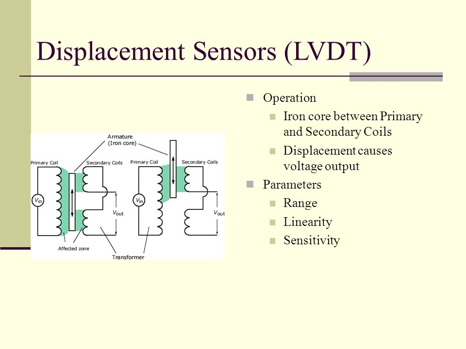 Accelerometer Operation Capacitive Piezoresistive Parameters Single Axis, 2-Axis, 3-Axis Acceleration range ( in g) Acceleration sensitivity ( in mV/g) Dynamic acceleration.