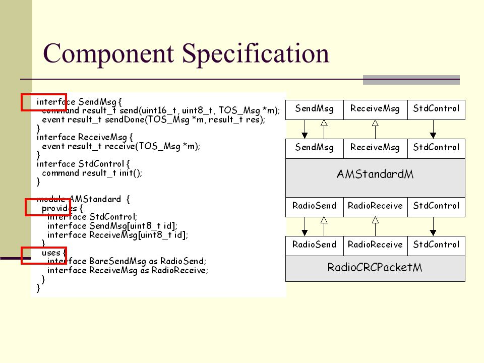 TinyOS-nesC System programming language [Gay03] To support TinyOS programming model Component specification provides and uses interfaces interface contains commands and events Component implementation Module : provide code and implement interfaces Configuration : connect uses-interface of component to provides- interface of other component Support for concurrency