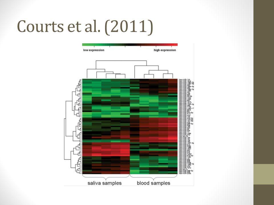 Courts et al. (2011)