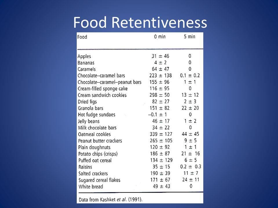 Food Retentiveness