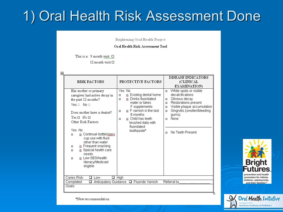 1) Oral Health Risk Assessment Done