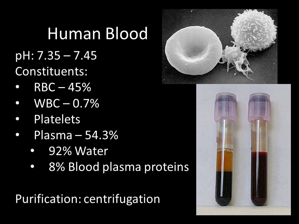 Human Blood pH: 7.35 – 7.45 Constituents: RBC – 45% WBC – 0.7% Platelets Plasma – 54.3% 92% Water 8% Blood plasma proteins Purification: centrifugation