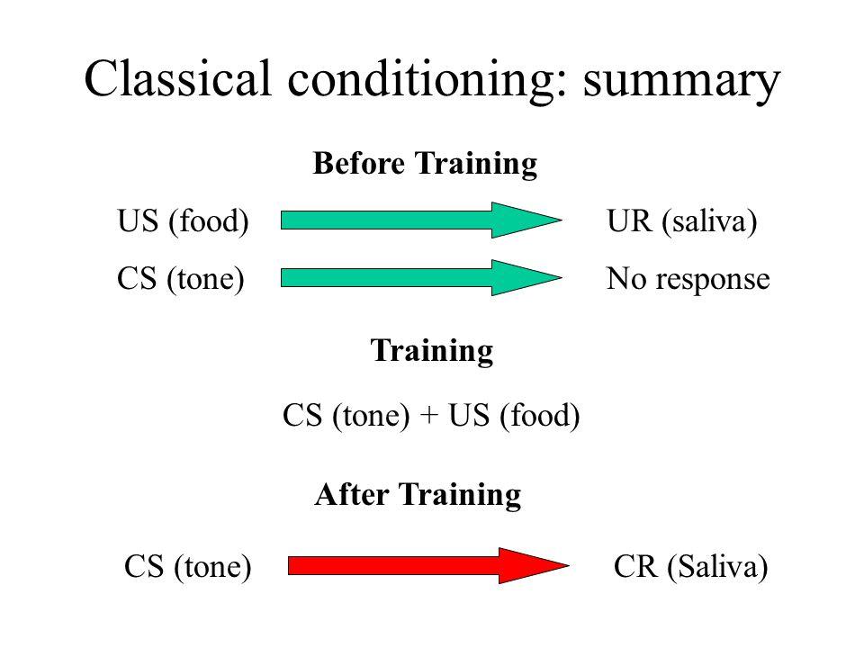 Classical conditioning: summary US (food)UR (saliva) Before Training CS (tone)No response CS (tone) +US (food) Training CS (tone)CR (Saliva) After Tra