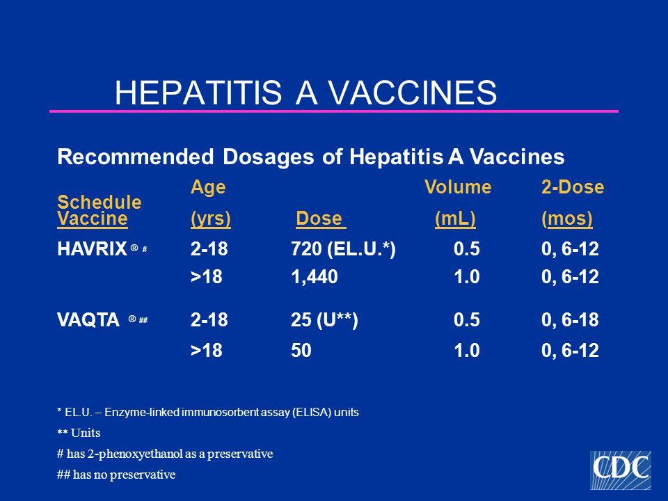 HEPATITIS A VACCINES Age Volume2-Dose Schedule Vaccine(yrs) Dose (mL)(mos) HAVRIX ® # 2-18720 (EL.U.*)0.50, 6-12 >181,4401.00, 6-12 VAQTA ® ## 2-1825 (U**)0.50, 6-18 >18501.00, 6-12 * EL.U.
