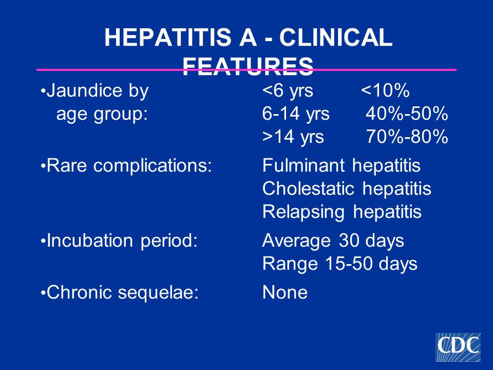 HEPATITIS A - CLINICAL FEATURES Jaundice by 14 yrs 70%-80% Rare complications: Fulminant hepatitis Cholestatic hepatitis Relapsing hepatitis Incubation period: Average 30 days Range days Chronic sequelae: None