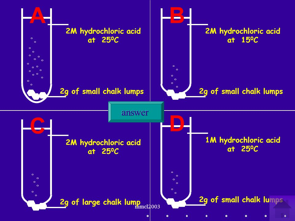mmcl2003 14.Rates Experiments Which two of the following experiments could be used to find the effect of changing the concentration of the acid?