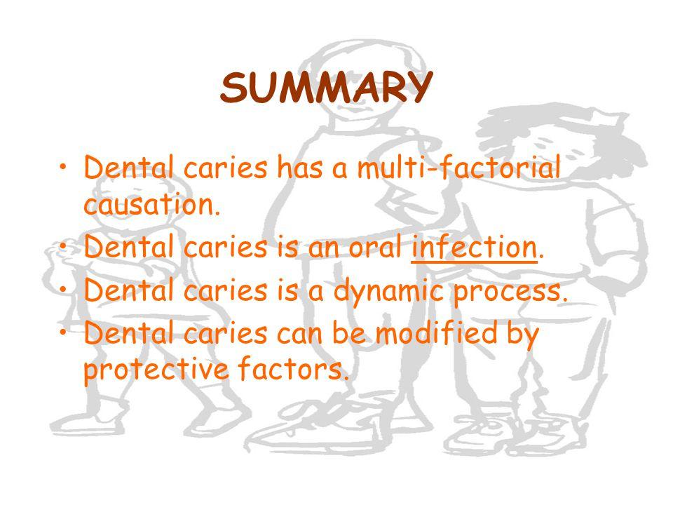 SUMMARY Dental caries has a multi-factorial causation. Dental caries is an oral infection. Dental caries is a dynamic process. Dental caries can be mo