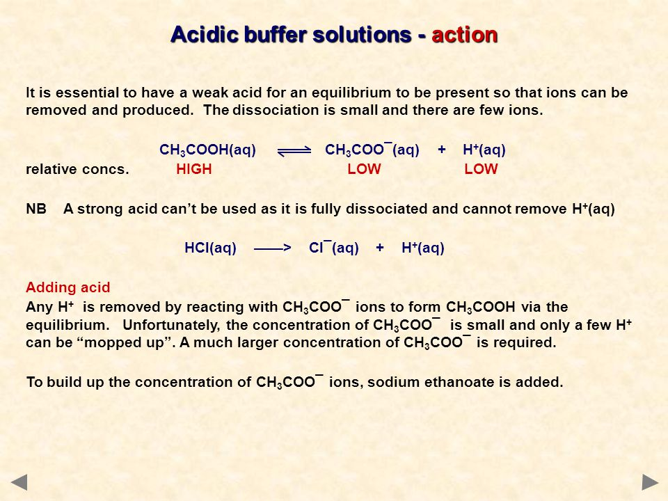 Acidic buffer solutions - action It is essential to have a weak acid for an equilibrium to be present so that ions can be removed and produced. The di