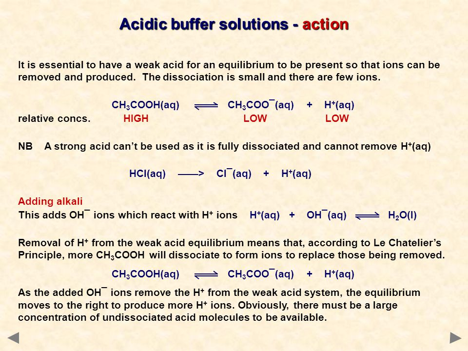 It is essential to have a weak acid for an equilibrium to be present so that ions can be removed and produced. The dissociation is small and there are