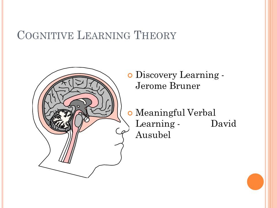 C OGNITIVISM Grew in response to Behaviorism Knowledge is stored cognitively as symbols Learning is the process of connecting symbols in a meaningful & memorable way Studies focused on the mental processes that facilitate symbol connection