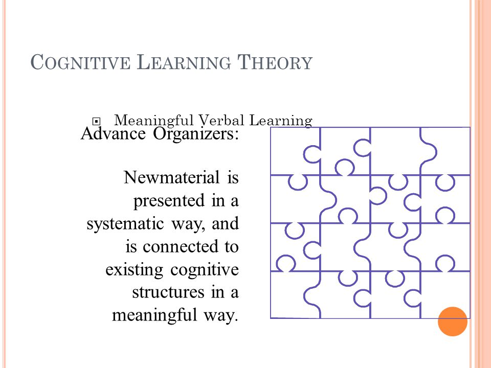 C OGNITIVE L EARNING T HEORY  Discovery Learning 2.