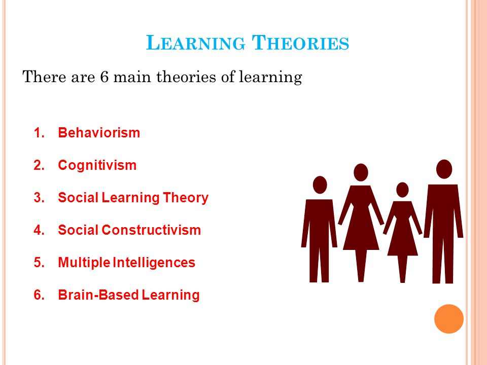 L EARNING T HEORIES There are 6 main theories of learning 1.Behaviorism 2.Cognitivism 3.Social Learning Theory 4.Social Constructivism 5.Multiple Intelligences 6.Brain-Based Learning