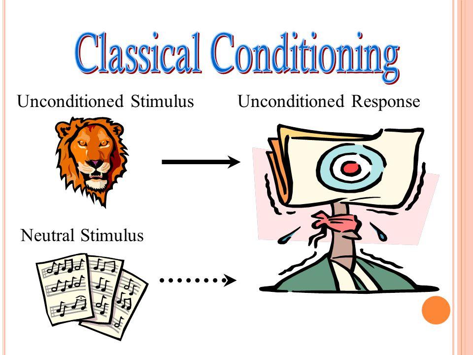 Unconditioned StimulusUnconditioned Response Neutral Stimulus