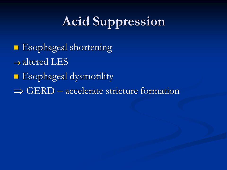 Acid Suppression Esophageal shortening Esophageal shortening  altered LES Esophageal dysmotility Esophageal dysmotility  GERD – accelerate stricture